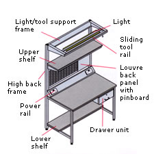 diagram of a workshop bench